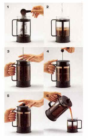 cafetiere a piston dosage