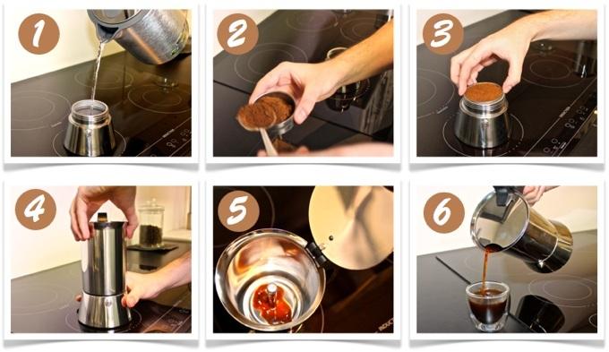 cafetiere italienne comment utiliser