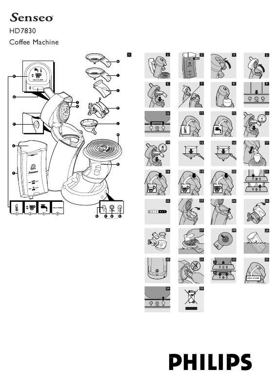 cafetiere senseo fiche technique
