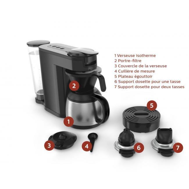 cafetiere senseo filtre et dosette